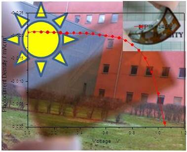 An image collage with a sun, solar cells and the Angstrom Laboratory.